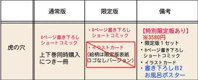 Tora_item02